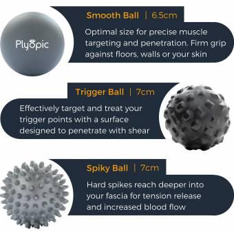 Plyopic Bolas de Masaje – (Set de 3 Massage Balls) – Incluye Pelotas de Goma, con Pinchos y de Espuma - 7cm | para Liberación Miofascial, Trigger Point y Fascitis Plantar: Espalda Cuello Pies et